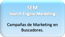 Marketing en Buscadores (SEM)